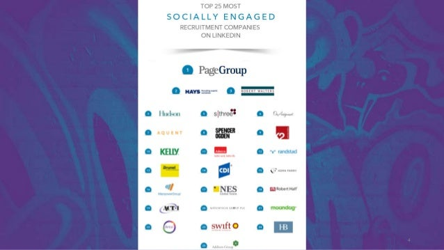 Learn from the Best: LinkedIn's Most Socially Engaged Recruitment Firms