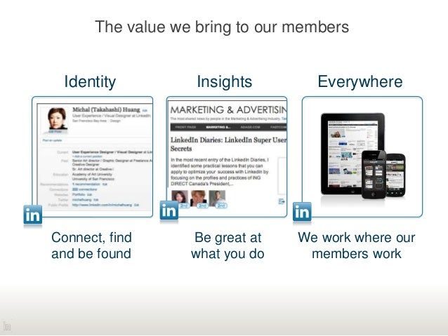 The value we bring to our members Identity Connect, find and be found Insights Be great at what you do Everywhere We work ...