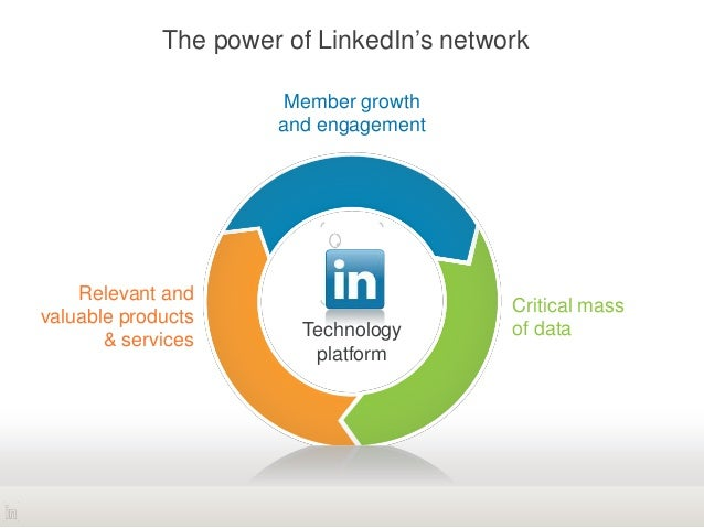 The power of LinkedIn's network Member growth and engagement Relevant and valuable products & services Critical mass of da...