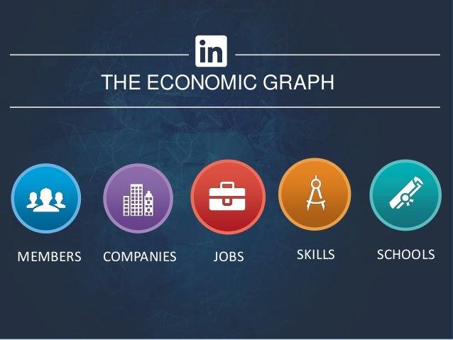 Technology Management Image: Talent In The Australian Public Sector [Webcast Slides]