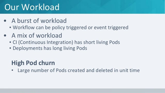 Our Workload High Pod churn • Large number of Pods created and deleted in unit time