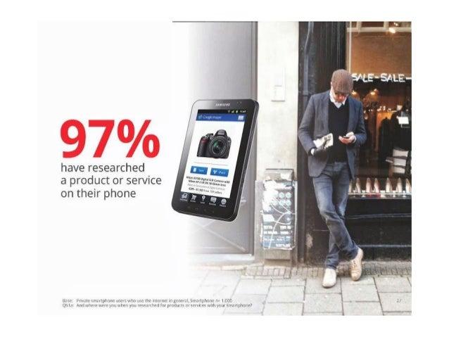 Full Value of Mobile  axelhoehnke | axel@axelhoehnke.com | hozpoz.com | +49.173.952.8000
