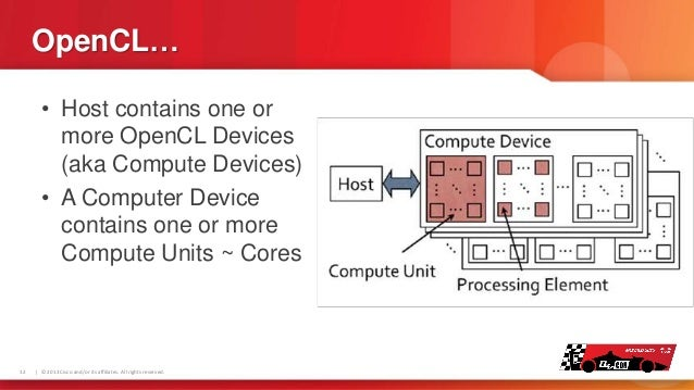 OpenCL… • Host contains one or more OpenCL Devices (aka Compute Devices) • A Computer Device contains one or more Compute ...