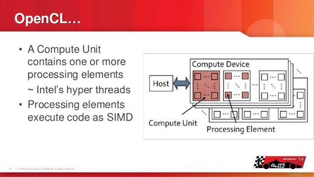 OpenCL… • A Compute Unit contains one or more processing elements ~ Intel's hyper threads • Processing elements execute co...