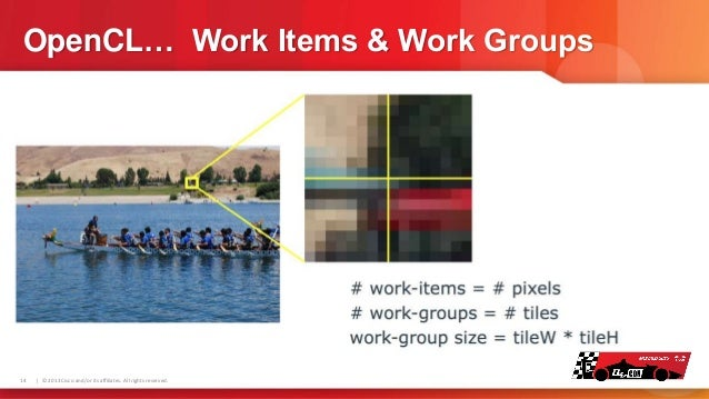 OpenCL… Work Items & Work Groups  14    © 2013 Cisco and/or its affiliates. All rights reserved.