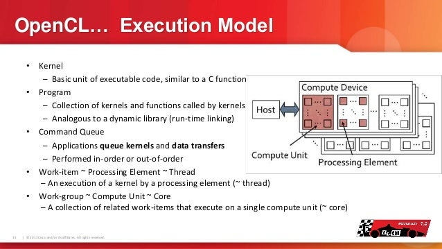 OpenCL… Execution Model • Kernel – Basic unit of executable code, similar to a C function • Program – Collection of kernel...