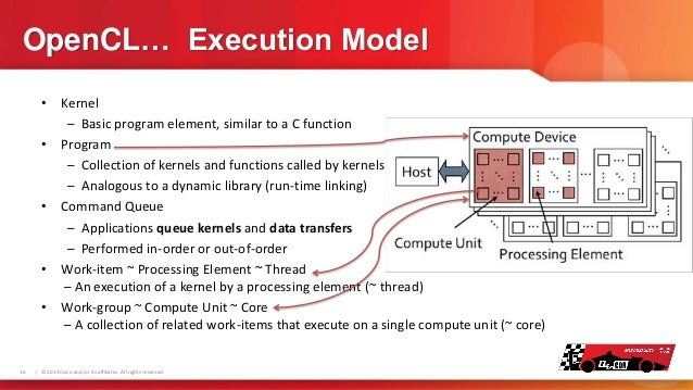 OpenCL… Execution Model • Kernel – Basic program element, similar to a C function • Program – Collection of kernels and fu...