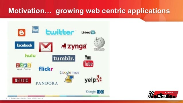 Motivation… growing web centric applications  9    © 2013 Cisco and/or its affiliates. All rights reserved.