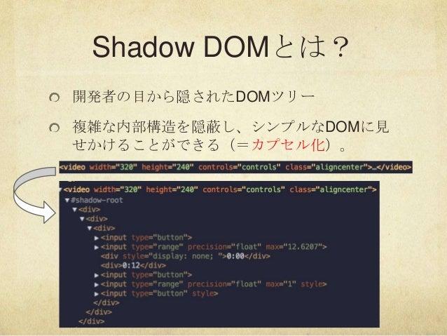 Shadow DOMとは?開発者の目から隠されたDOMツリー複雑な内部構造を隠蔽し、シンプルなDOMに見せかけることができる(=カプセル化)。
