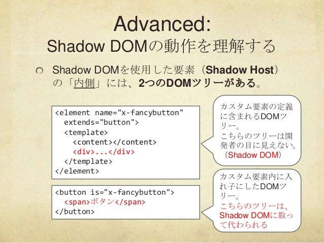 "Advanced:Shadow DOMの動作を理解するShadow DOMを使用した要素(Shadow Host)の「内側」には、2つのDOMツリーがある。<element name=""x-fancybutton""extends=""button..."