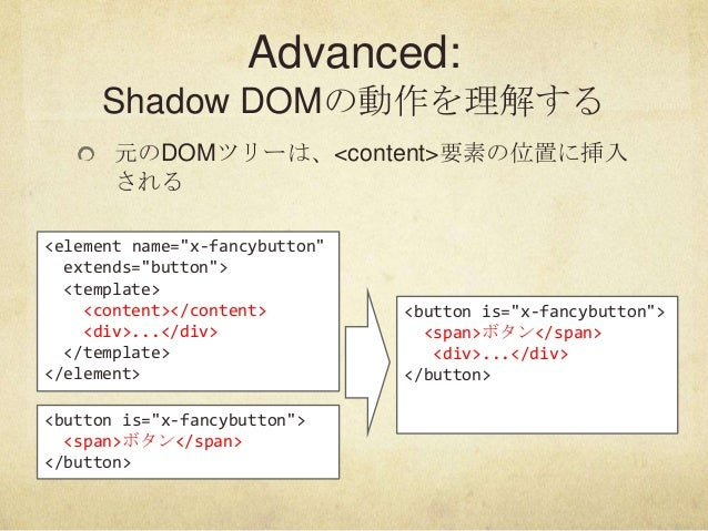 """Advanced:Shadow DOMの動作を理解する元のDOMツリーは、<content>要素の位置に挿入される<element name=""""x-fancybutton""""extends=""""button""""><template><content>..."""