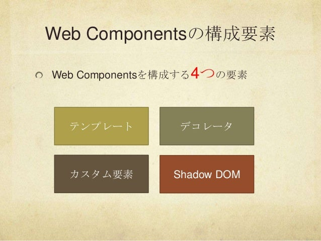 Web Componentsの構成要素Web Componentsを構成する4つの要素テンプレート デコレータカスタム要素 Shadow DOM