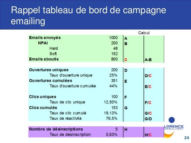 Rappel tableau de bord de campagne emailing 24