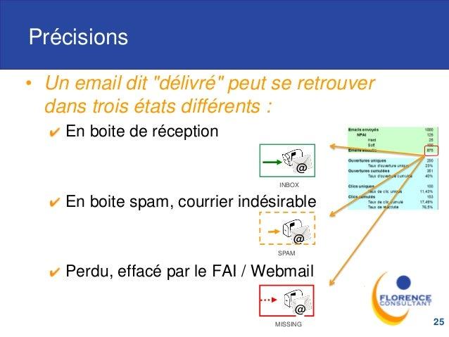 """Précisions • Un email dit """"délivré"""" peut se retrouver dans trois états différents : En boite de réception En boite spam, c..."""
