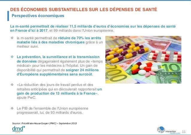 DES ÉCONOMIES SUBSTANTIELLES SUR LES DÉPENSES DE SANTÉ! La m-santé permettrait de réaliser 11,5 milliards d'euros d'économ...