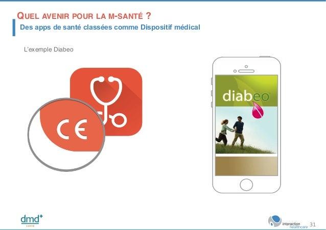 QUEL AVENIR POUR LA M-SANTÉ ?! Des apps de santé classées comme Dispositif médical 31   L'exemple Diabeo!