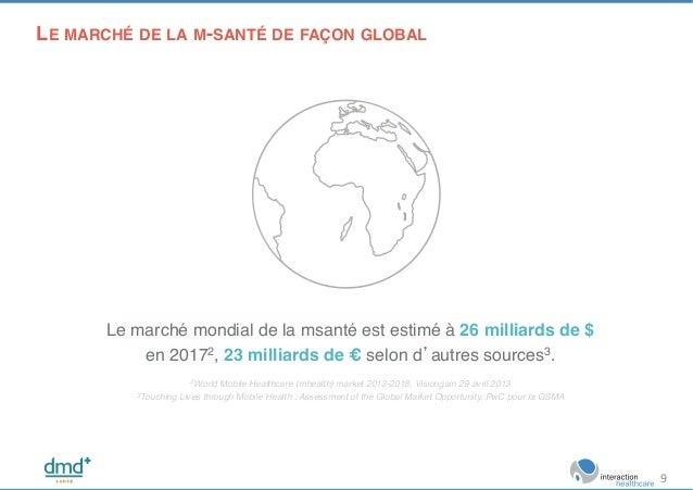 Le marché mondial de la msanté est estimé à 26 milliards de $ en 20172, 23 milliards de € selon d'autres sources3.! ! 2Wor...