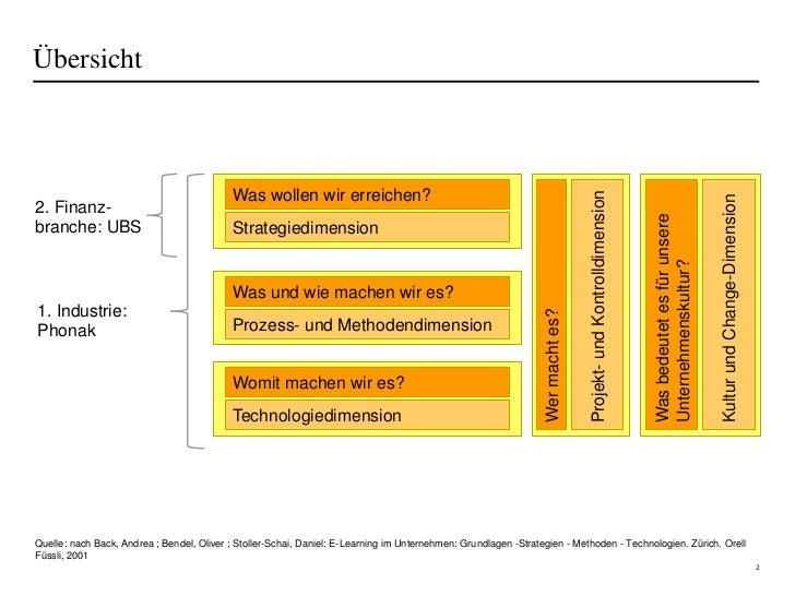 Webconferencing adobe e-learning_day_2011_stoller-schai Slide 2