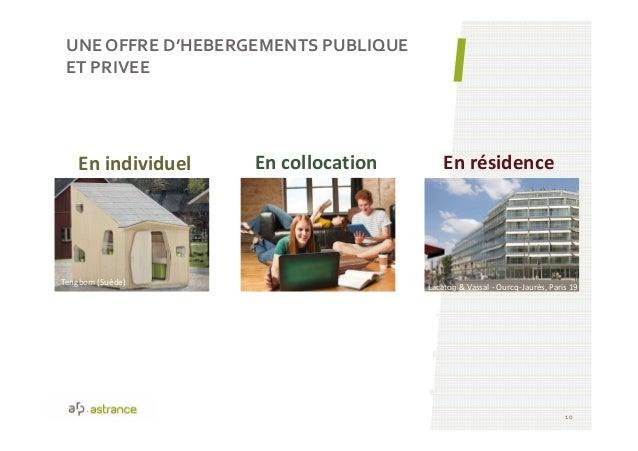 UNE OFFRE D'HEBERGEMENTS PUBLIQUE ET PRIVEE 10 Lacaton & Vassal - Ourcq-Jaurès, Paris 19 Tengbom (Suède) En résidenceEn in...