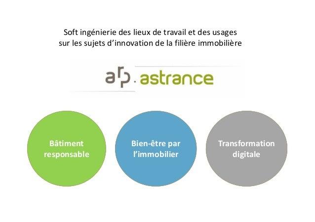 Bâtiment responsable Bien-être par l'immobilier Transformation digitale Soft ingénierie des lieux de travail et des usages...