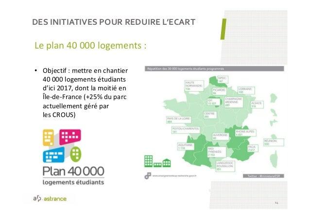 DES INITIATIVES POUR REDUIRE L'ECART 14 Le plan 40 000 logements : • Objectif : mettre en chantier 40 000 logements étudia...