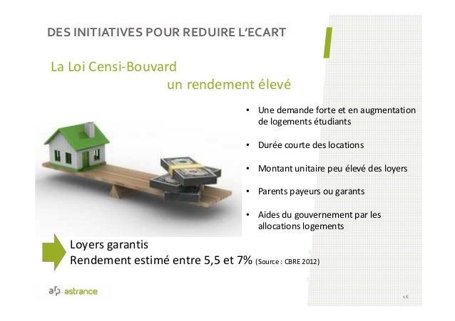 DES INITIATIVES POUR REDUIRE L'ECART 16 La Loi Censi-Bouvard un rendement élevé • Une demande forte et en augmentation de ...