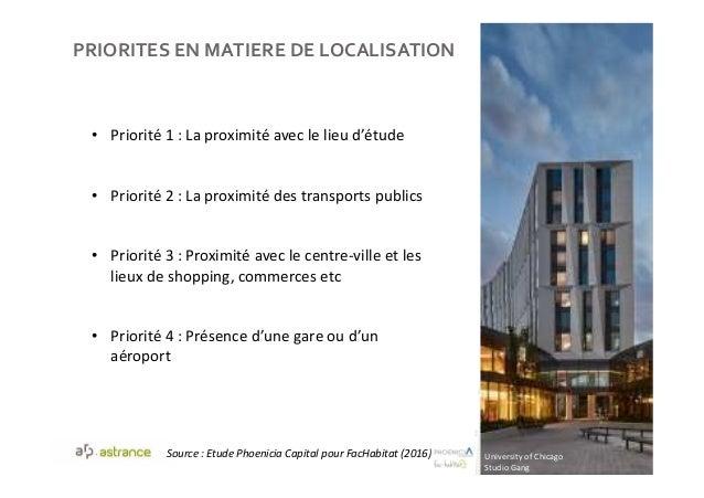 PRIORITES EN MATIERE DE LOCALISATION 19 • Priorité 1 : La proximité avec le lieu d'étude • Priorité 2 : La proximité des t...