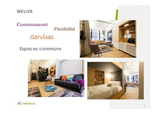 WELIVE 23 Communauté Flexibilité Services Espaces communs