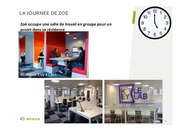 LA JOURNEE DE ZOE 34 Zoé occupe une salle de travail en groupe pour un projet dans sa résidence Résidence Kley à Caen