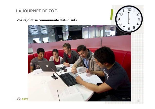 35 07/10/2016 LA JOURNEE DE ZOE Zoé rejoint sa communauté d'étudiants