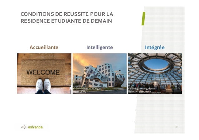 CONDITIONS DE REUSSITE POUR LA RESIDENCE ETUDIANTE DE DEMAIN 44 IntelligenteAccueillante Intégrée Brain Institute – Las Ve...