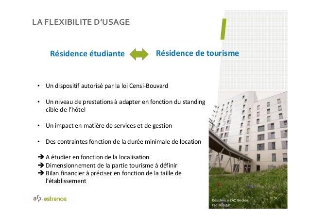 LA FLEXIBILITE D'USAGE 51 Résidence étudiante Résidence de tourisme • Un dispositif autorisé par la loi Censi-Bouvard • Un...