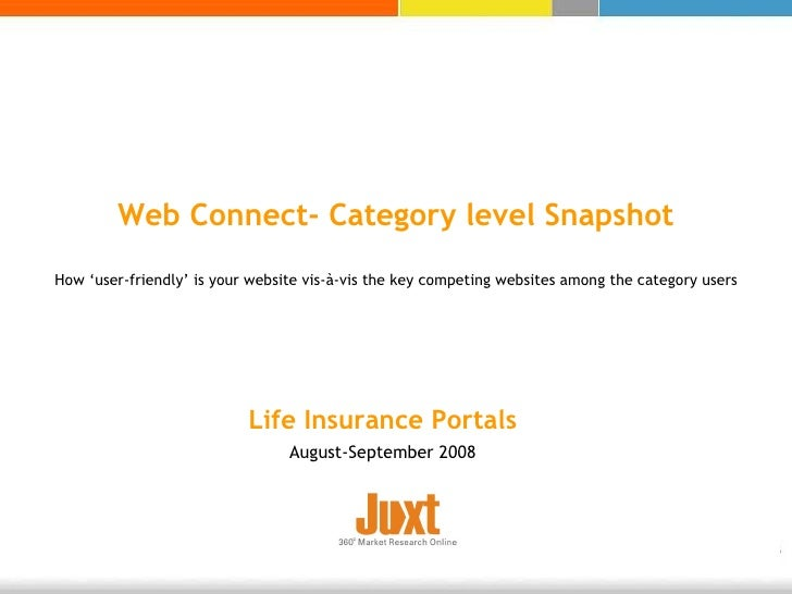 Life Insurance Portals August-September 2008 Web Connect- Category level Snapshot How 'user-friendly' is your website vis-...