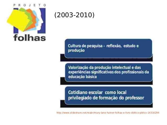 Obrigada!Bianca Santana (biancasantana@gmail.com)Instituto Educadigital