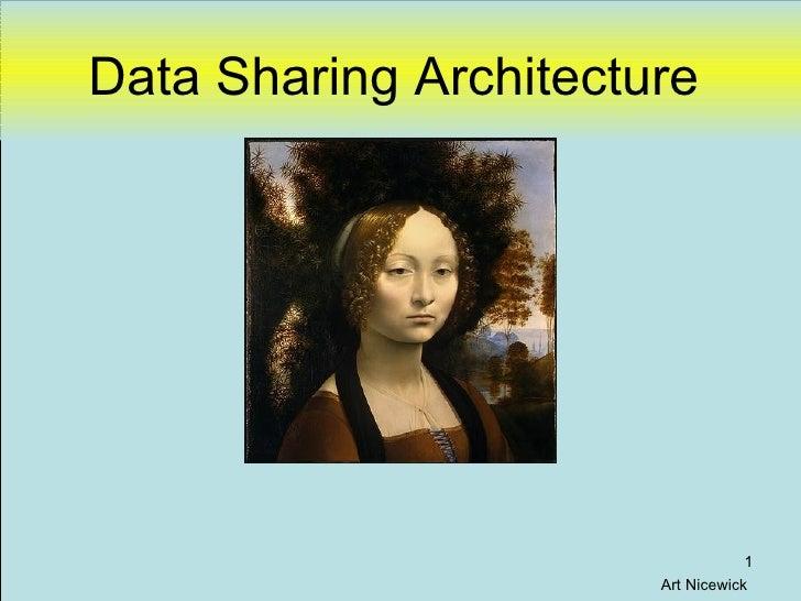 Data Sharing Architecture                                   1                       Art Nicewick