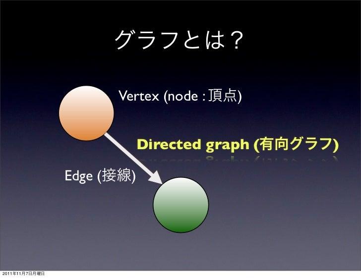 Vertex (node :     )                               Directed graph (   )                Edge (     )2011   11   7