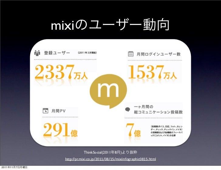 mixi                             ThinkSocial(2011   8   )                  http://pr.mixi.co.jp/2011/08/15/mixiinfographic...