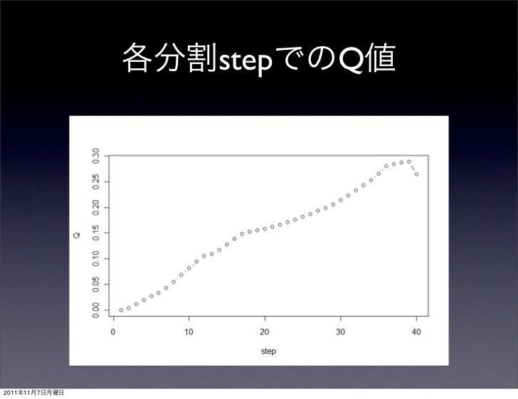 step   Q2011   11   7
