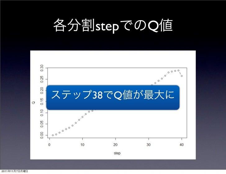 step     Q                38   Q2011   11   7