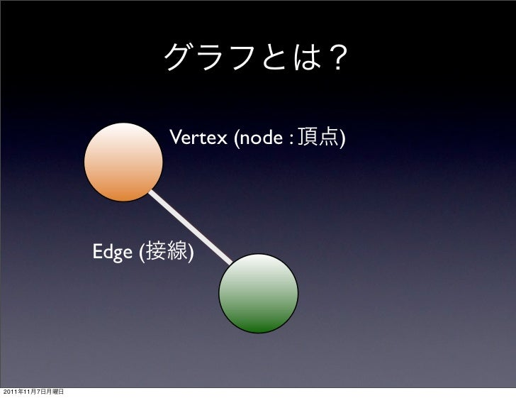 Vertex (node :   )                Edge (     )2011   11   7