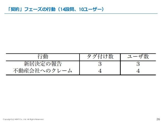 26Copyright(c) NEXT Co., Ltd. All Rights Reserved. 「契約」フェーズの⾏行行動(14設問、10ユーザー)