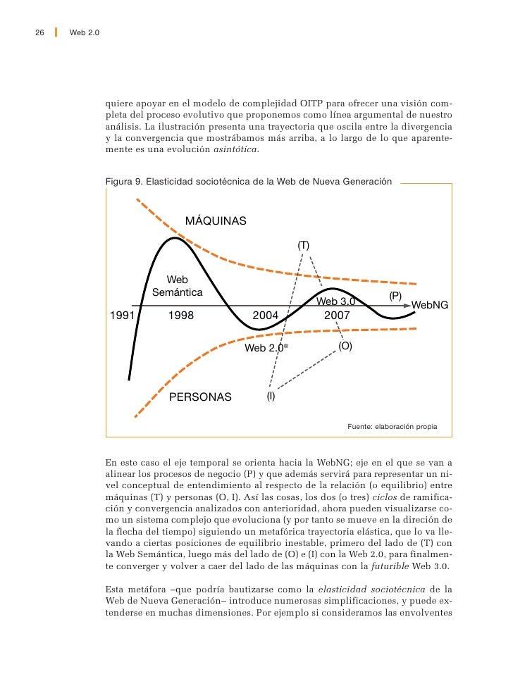 Web 2.0   27     de la curva para reiterar la visión de conjunto consistente con la convergencia de los vértices OIT hacia...