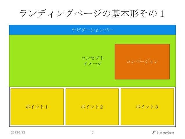 ランディングページの基本形その1                    ナビゲーションバー                      コンセプト                       イメージ     コンバージョン           ...