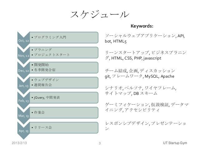 スケジュール                                              Keywords:              • プログラミング入門            ソーシャルウェブアプリケーション, API,  ...