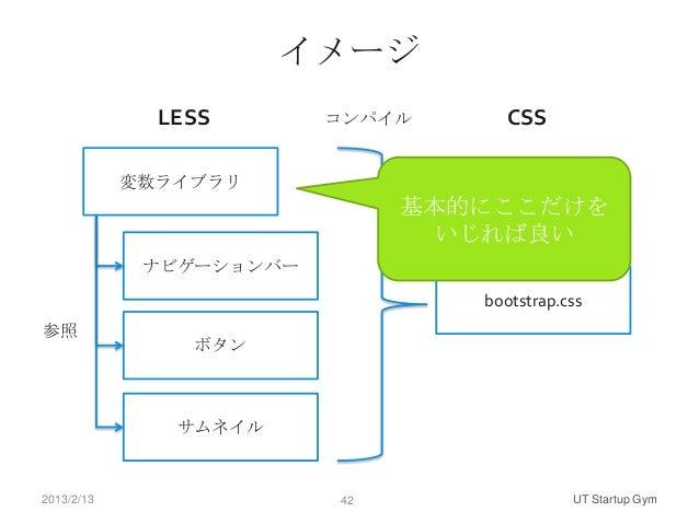 イメージ              LESS       コンパイル     CSS            変数ライブラリ                              基本的にここだけを                      ...