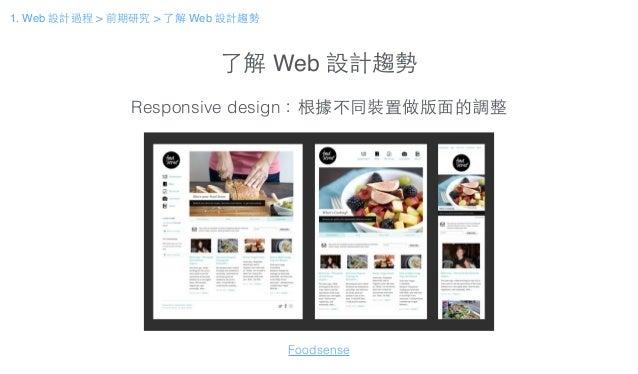 了解 Web 設計趨勢 Responsive design:根據不同裝置做版⾯面的調整 Foodsense 1. Web 設計過程 > 前期研究 > 了解 Web 設計趨勢