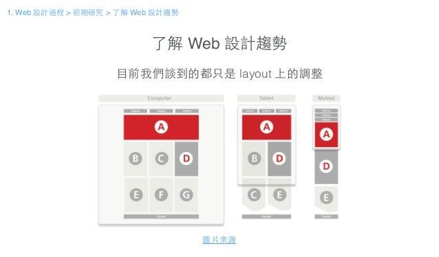 了解 Web 設計趨勢 ⺫⽬目前我們談到的都只是 layout 上的調整 圖⽚片來源 1. Web 設計過程 > 前期研究 > 了解 Web 設計趨勢