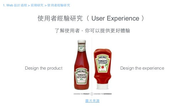 使⽤用者經驗研究( User Experience ) 了解使⽤用者,你可以提供更好體驗 圖⽚片來源 Design the product Design the experience 1. Web 設計過程 > 前期研究 > 使⽤用者經驗研究
