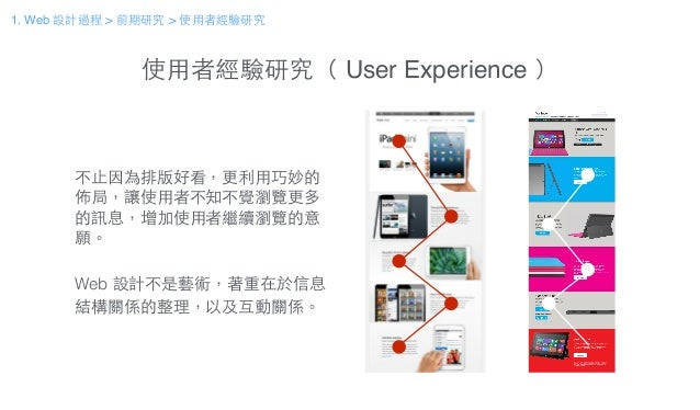 使⽤用者經驗研究( User Experience ) 不⽌止因為排版好看,更利⽤用巧妙的 佈局,讓使⽤用者不知不覺瀏覽更多 的訊息,增加使⽤用者繼續瀏覽的意 願。 ! Web 設計不是藝術,著重在於信息 結構關係的整理,以及互動關係。 1. ...