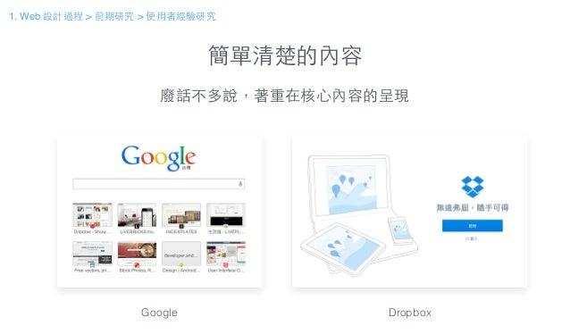 簡單清楚的內容 廢話不多說,著重在核⼼心內容的呈現 DropboxGoogle 1. Web 設計過程 > 前期研究 > 使⽤用者經驗研究